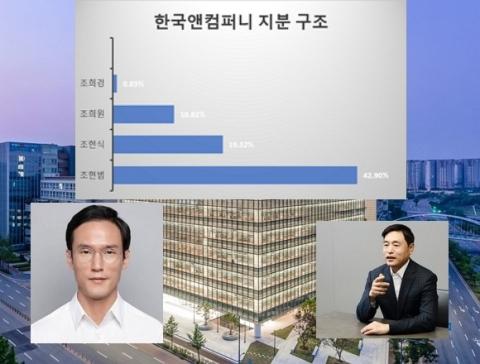 한국앤컴퍼니 3세 조현범, 경영권 분쟁 딛고 일어설까