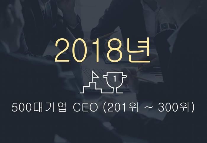 2018년 500대기업 대표이사 (201위 ~ 300위)
