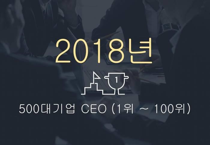 2018년 500대기업 대표이사 (1위~100위)