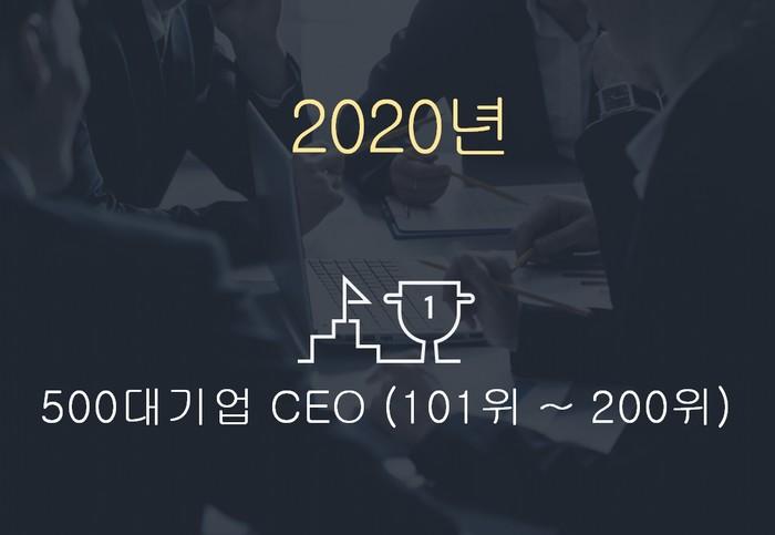 2020년 500대기업 대표이사 (101위~200위)