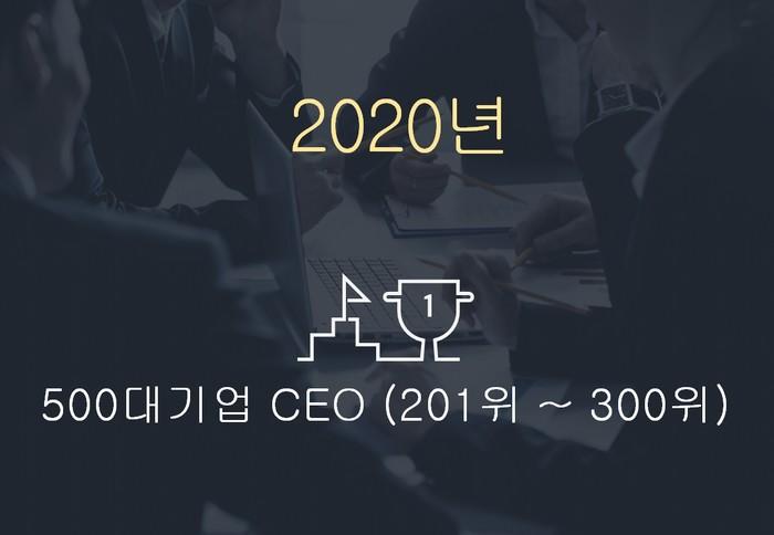 2020년 500대기업 대표이사 (201위~300위)