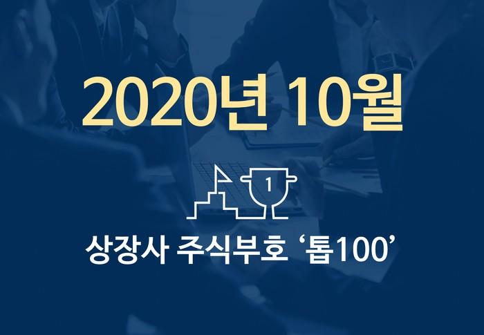 상장사 주식부호 '톱 100' (2020년 10월 05일 기준)