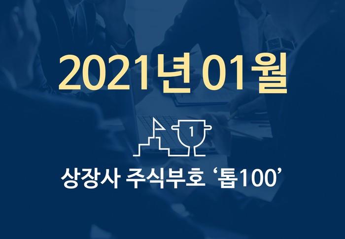 상장사 주식부호 '톱 100' (2021년 01월 04일 기준)