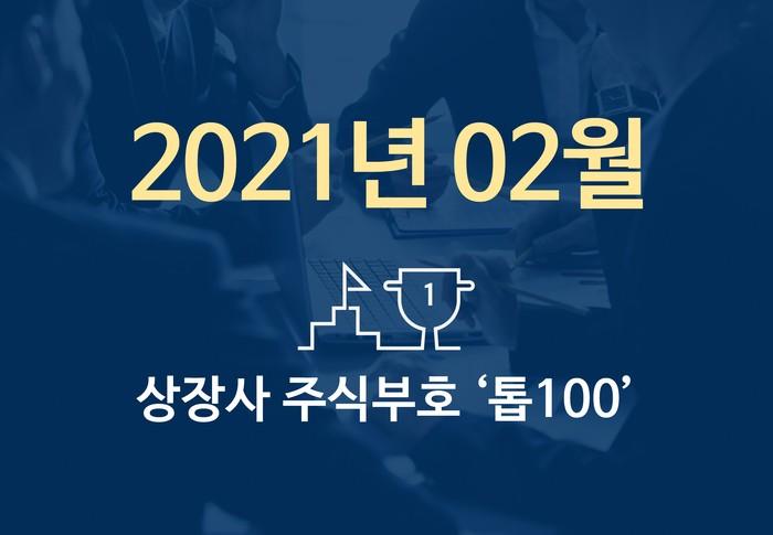 상장사 주식부호 '톱 100' (2021년 02월 01일 기준)