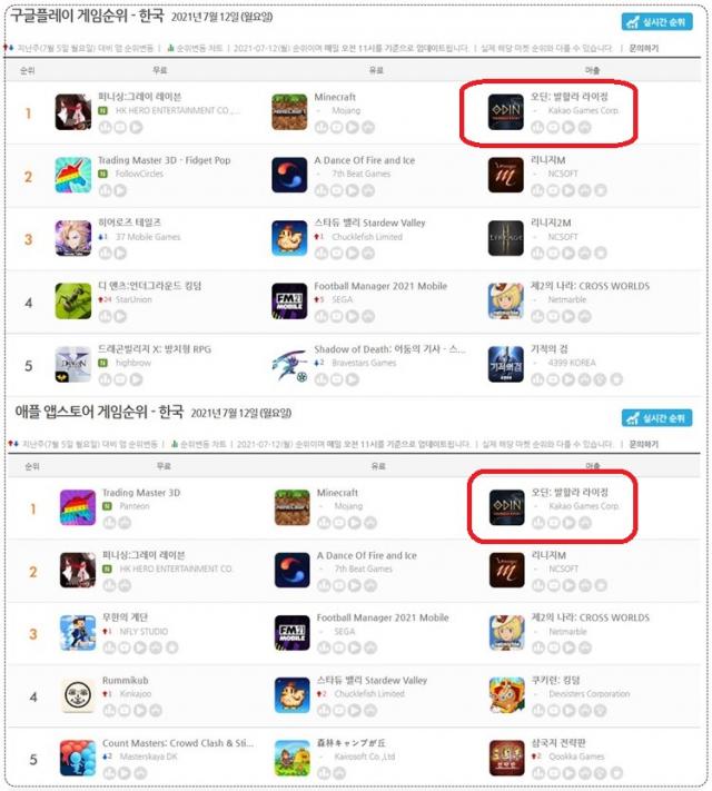 ▲ⓒ12일 기준 모바일 앱 분석 사이트 게볼루션 매출 순위 캡쳐