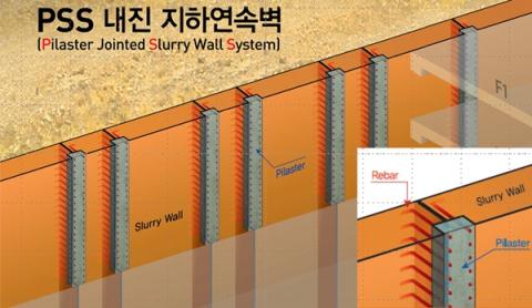 한화건설, 침하·지진 동시에 잡는 'PSS 내진 지하연속벽 공법' 개발